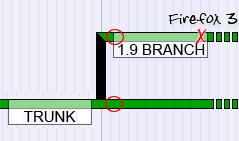 branching-2005-12-162.png